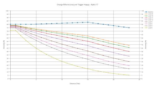 Charge rifle - RimWorld Wiki